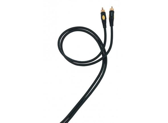 Cables Proel DH500